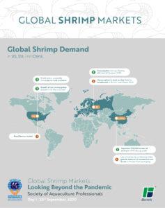 Map of global shrimp markets highlighting shrimp demand
