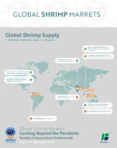 Map of Global Shrimp Supply